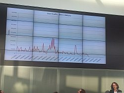 iplayer traffic levels in 2011