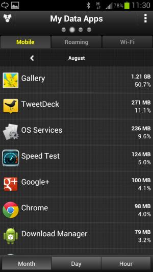 August mobile data usage using Samsung Galaxy S3