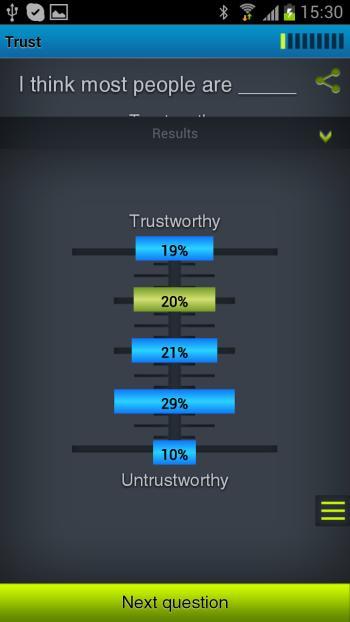 "#hfobd ""trust"""