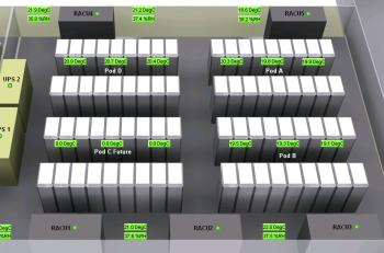 Temperature monitoring inside Timico Data Centre 1 in Newark