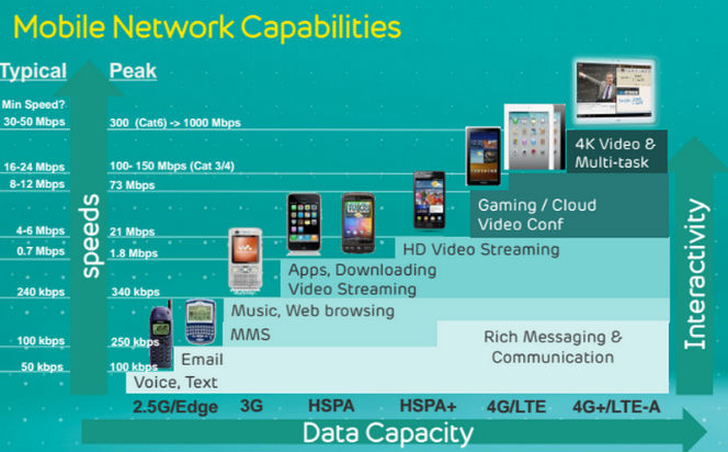 EE_mobile_Network_Capabilities