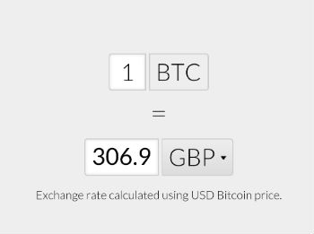 bitcoin market price