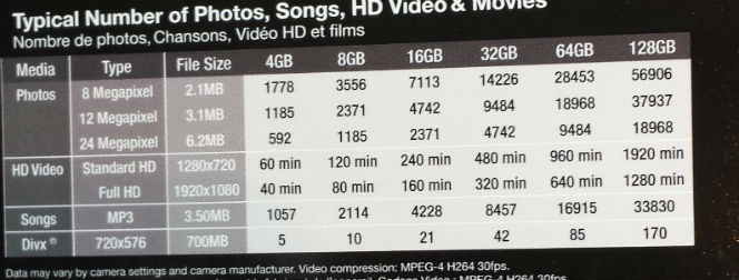 list of micro sd card sizes