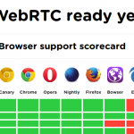 standardisation for WebRTC