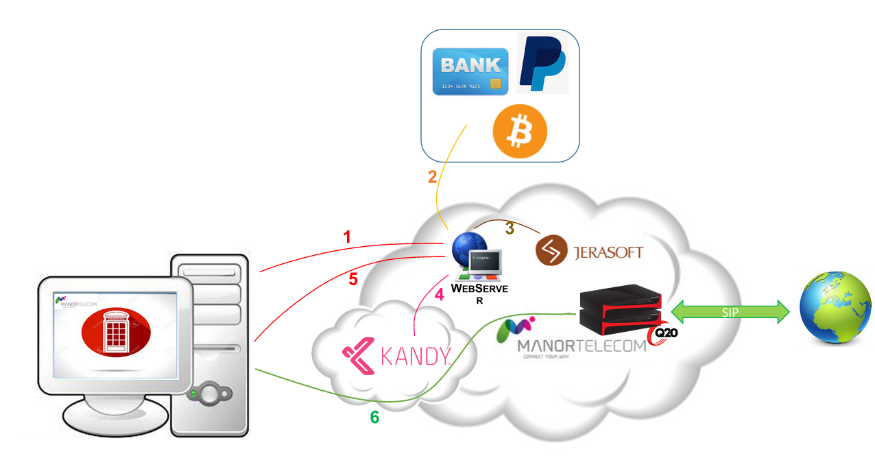 webrtc apps competition