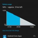 oneplus one battery life 12.1-YOG4PAS2QL