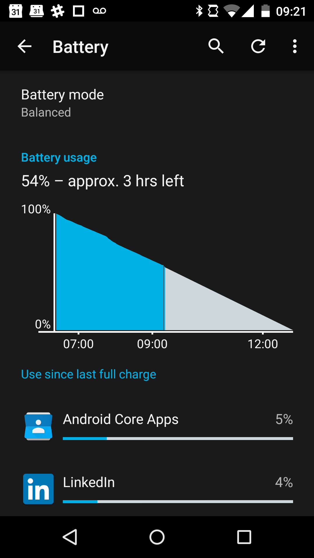 oneplus one battery life 12.1-YOG4PAS2QL