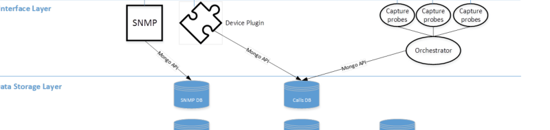 voip network monitoring