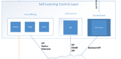 Self Learning Control Layer