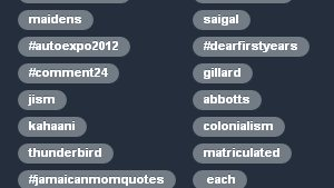 #comment24 trended globally