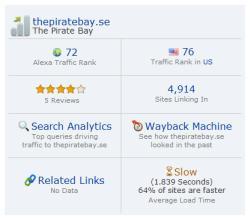 alexa traffic ranking for Pirate Bay